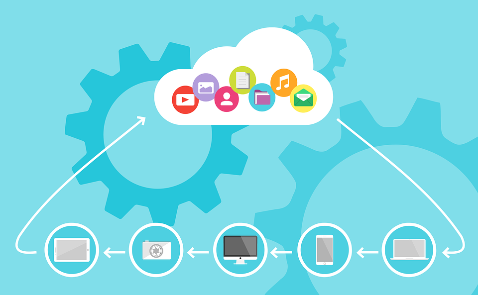 The Benefits Of Cloud Computing Insurance